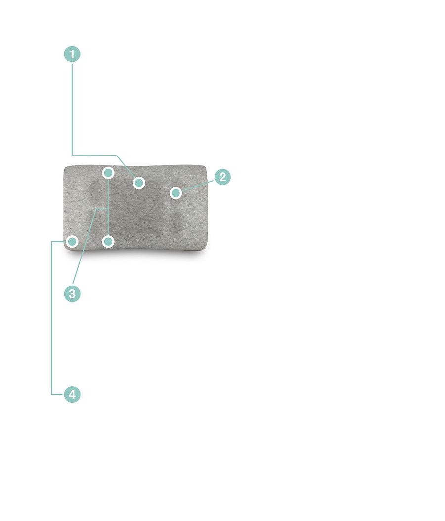 【SleepKinwood 健和醫療 - 止鼻鼾產品】Restore 護脊止鼾枕 - 採用人體工學原理,獨特的中央窩形及兩側的耳井設計,能夠給您頭頸舒適的承托,同時能夠讓您的耳朵在側睡時保持良好的血液循環。