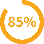 【SleepKinwood 健和醫療 - 睡房過敏產品】英國Astex防塵蟎寢具保護套 - 高達85%哮喘患者對塵蟎過敏