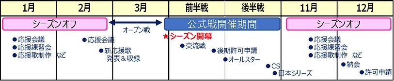 活動スケジュール.png