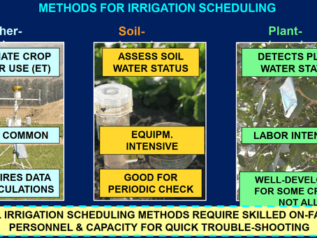 Drawbacks of ET irrigation scheduling