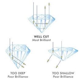 diamond-cut.jpg