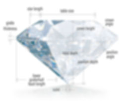 diamondcuttable.jpg