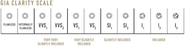 4cs-clarity.jpg