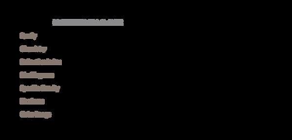 TANZANITE-Properties-Chart_Final.png