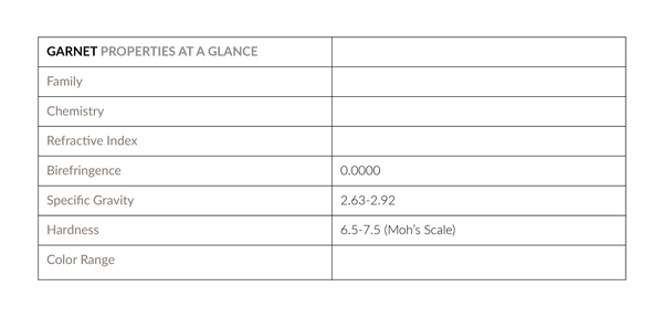 GARNET-Properties-Chart_Final.png