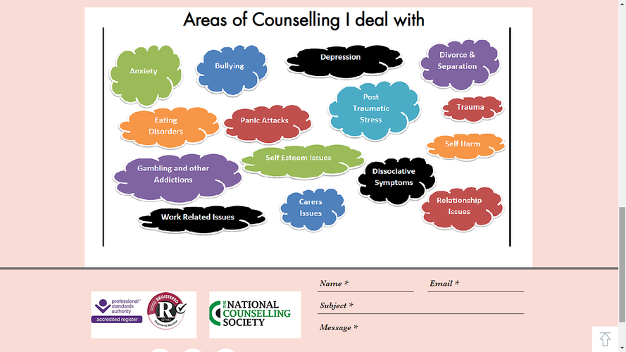 Counselling Here and Now Website Areas o