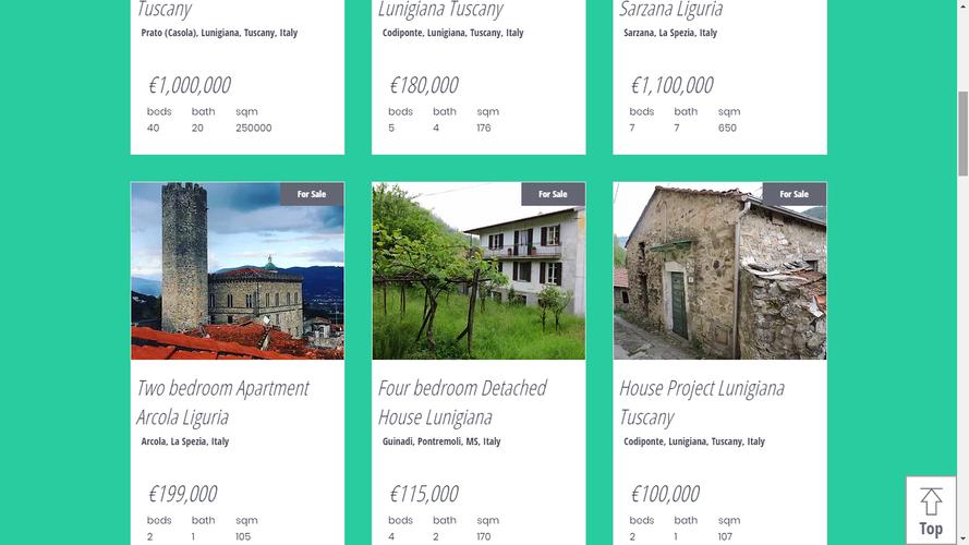 AZ Italian Properties Website Italy