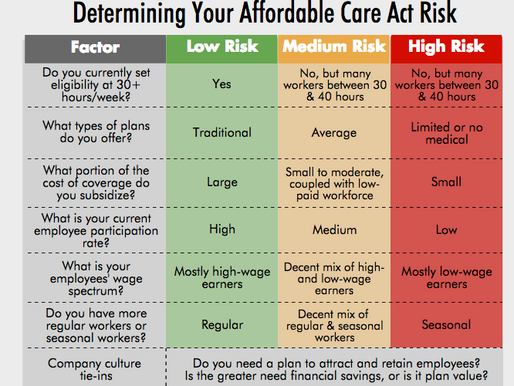 ACA Penalties for Large Employers Being Enforced by IRS