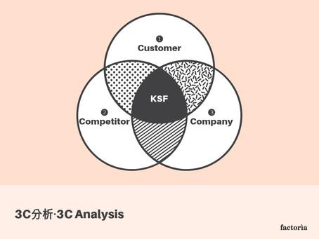 シンプルでわかりやすい事業計画書のつくり方・ルール❷ひねりを加えた3C分析を行う