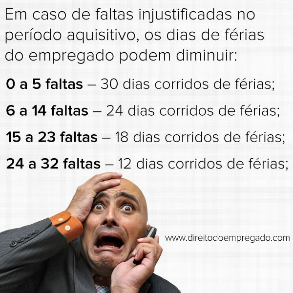 FALTAS INJUSTIFICADAS...