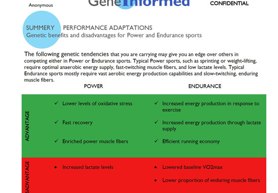 Power and endurance performance table