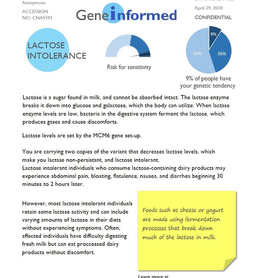 Lactose Intolerance test