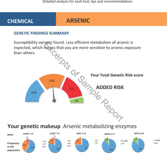Chemical page: Arsenic