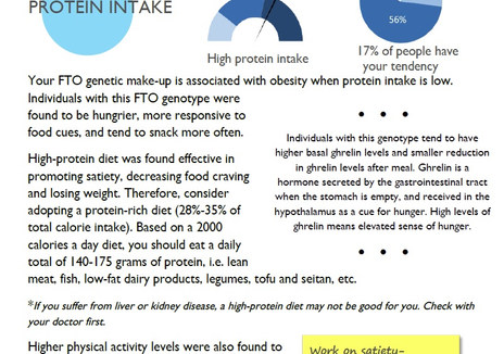 Satiety and protein intake