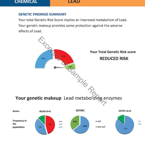 Chemical page: Lead