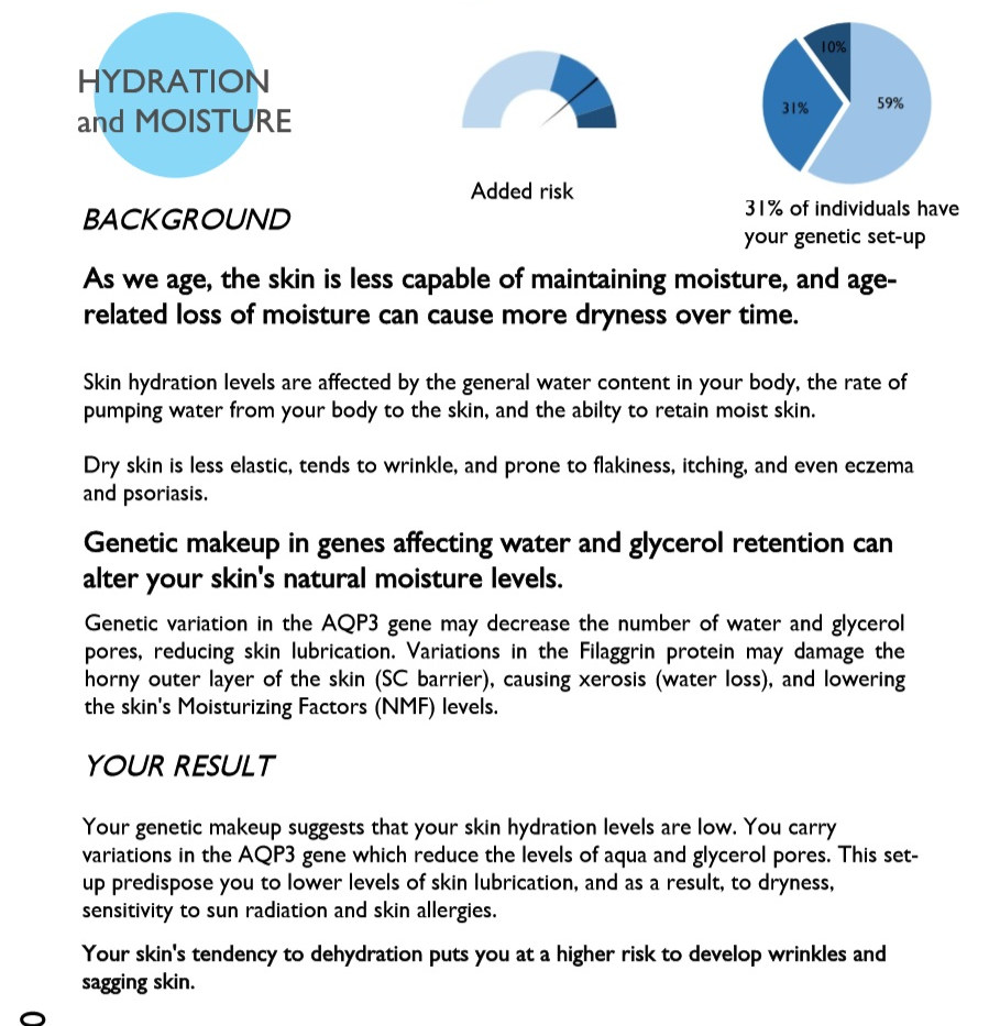 Skin Hydration 2 Test Genetic Analysis