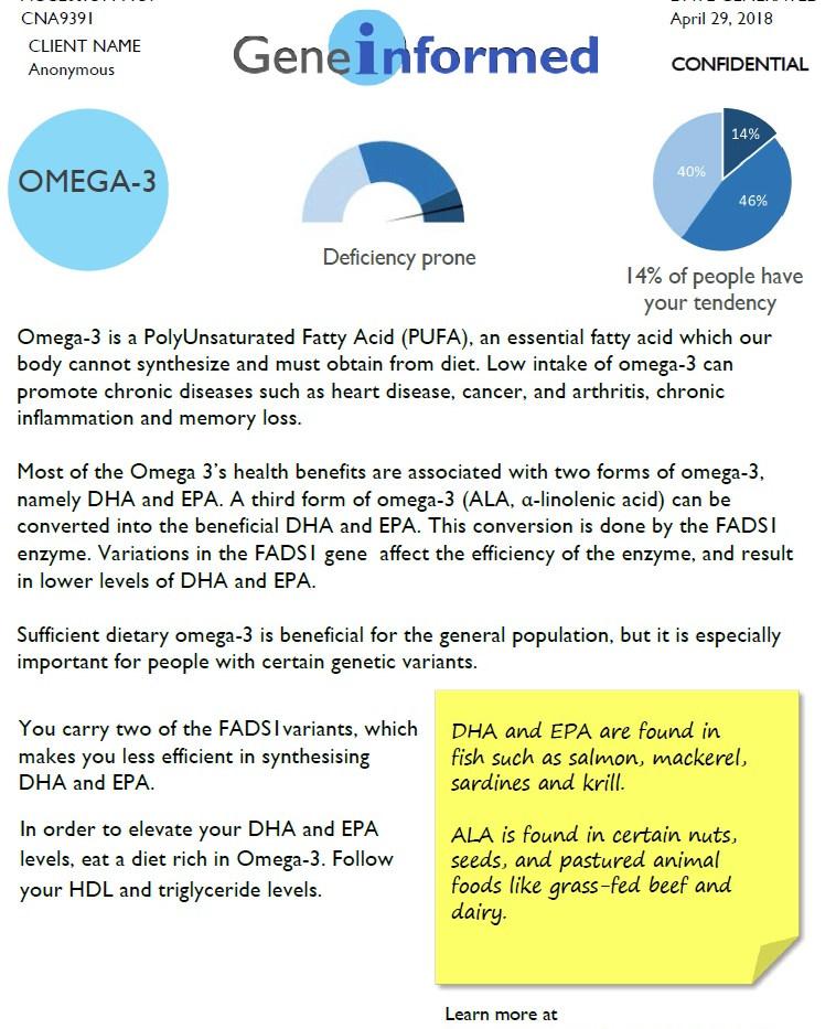 Omega-3 Utilization test