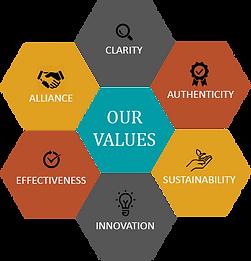 core-value.png