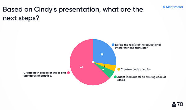 6-based-on-cindys-presentation-what-are-