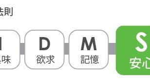 【採用率100%事例あり】採用動画 製作費3万円
