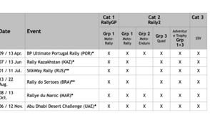 2021 FIM World championship Cross Country Calendar