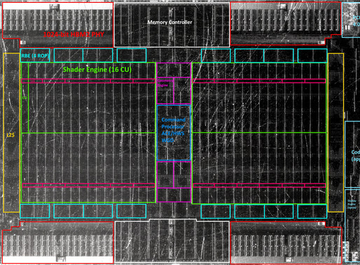 Sash Annotated Vega 20 Infrared Die shot.