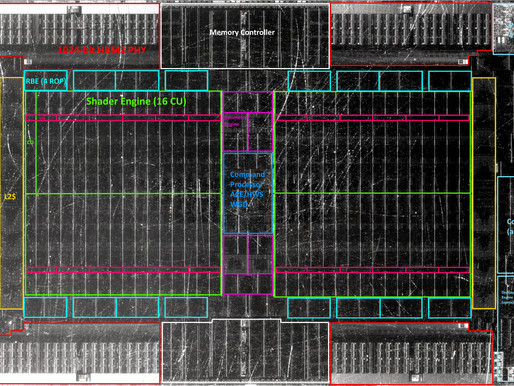 Sash Annotated Vega 20 Infrared Die shot.