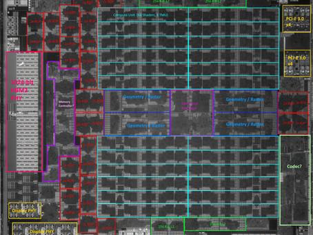 "Sash's attempt to Annotate the ""Vega M"" Graphics Processor die shot."