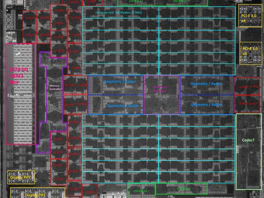 "Sash's attempt to Annotate the ""Vega M"" Graphics Processor die shot."