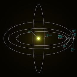 (Aquarius - Core) Lorentis System