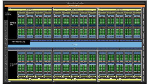 (GPU) NVIDIA GeForce GTX 1080 Ti