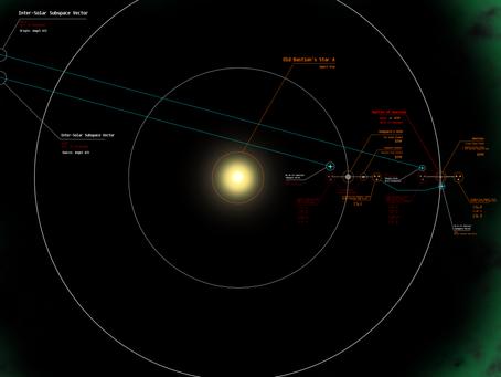(RP) Assault on Old Bastion's Star (Part 2 - Imperial Fleet Arrives) (4462 AD)