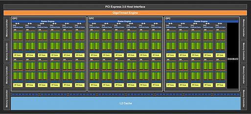 (GPU) NVIDIA GeForce RTX 2060 SUPER