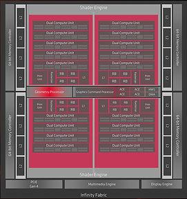 (GPU) AMD Radeon RX 5700