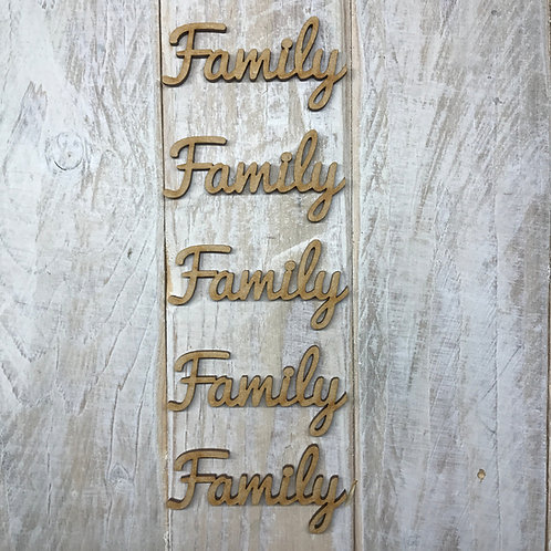 Wording for Family Trees