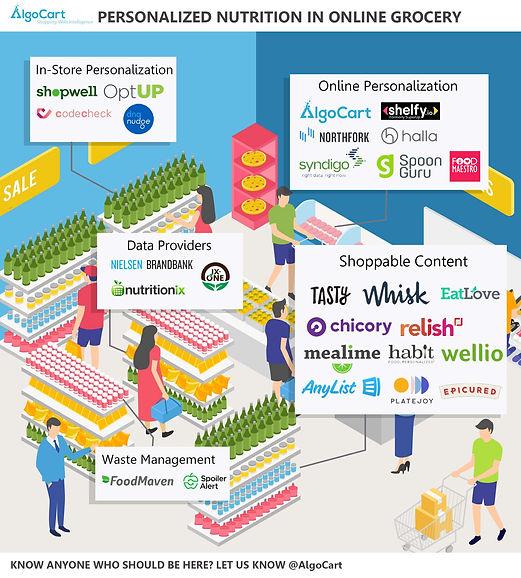 Foodtech in Grocery 1.jpg