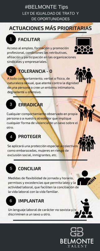 Ley de Igualdad y trato de oportunidades