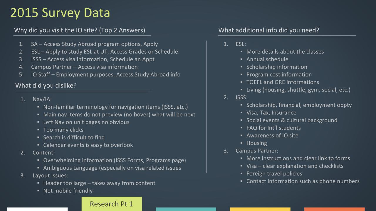 2015 User Survey Data Analysis
