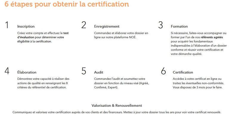 6 étapes ICPF.JPG