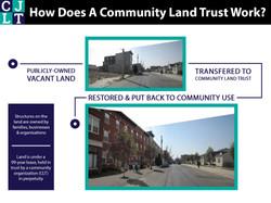 Community Land Trust Explained