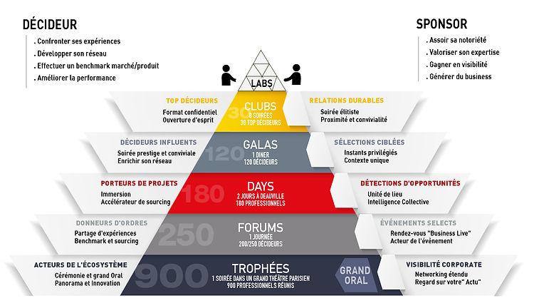 pyramide_V6_sans_Republik.jpg