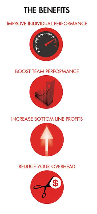 Benefits of Management Training Include Improve Individual Performance Boost Team Performance Increase Bottom Line Profits and Reduce Your Overhead