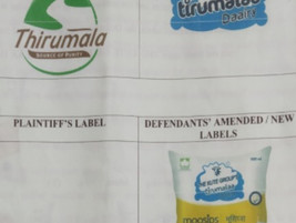 Madras HC has injuncted Kute Group from using the name Tirumalaa in marketing, and sale of Products