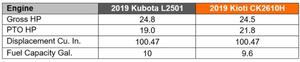 kubota via kioti engine