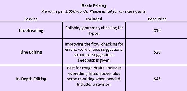 Editing prices.jpg