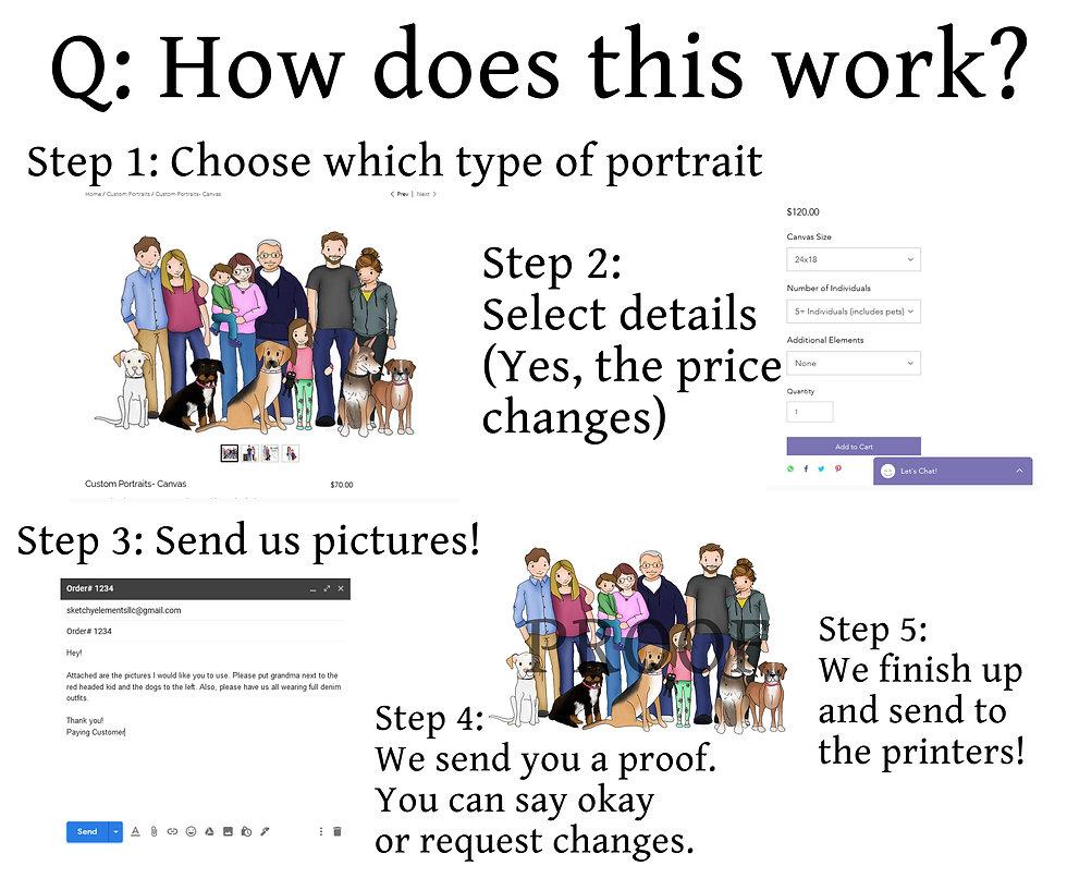 How it works flat.jpg