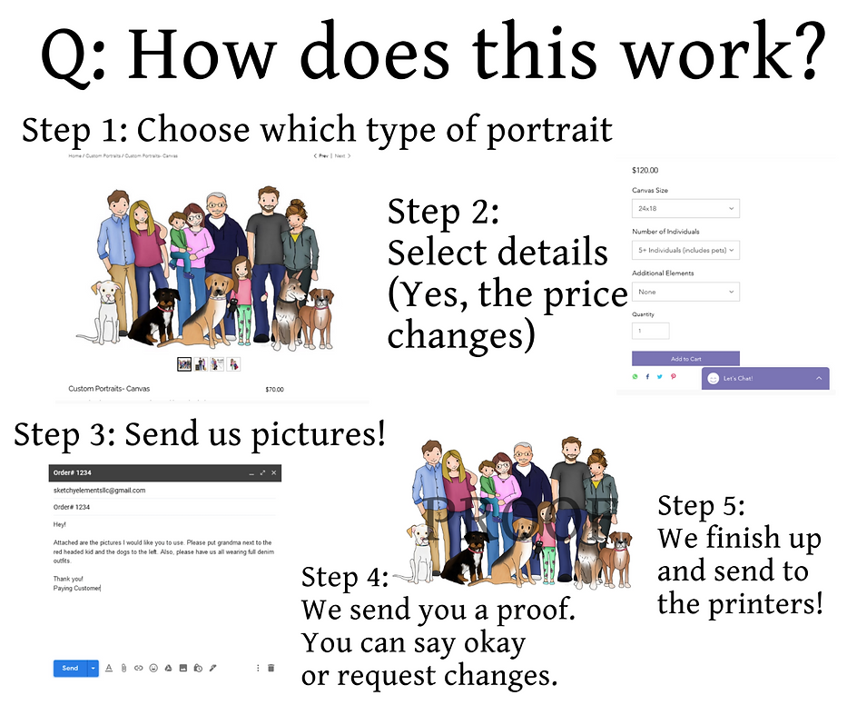 How it works flat_edited_edited.png