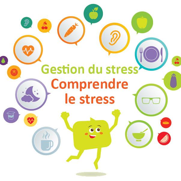 Gestion Du Stress avec Nathalie VARHOUVER