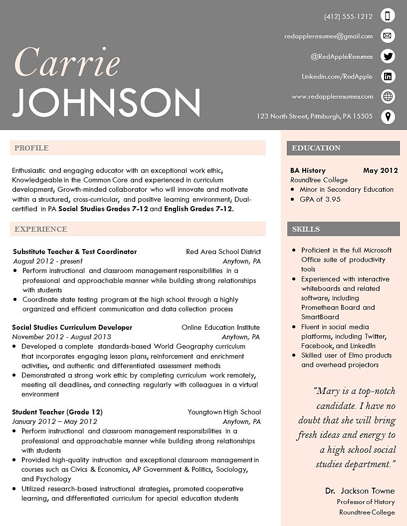 custom resume template line pattern by rbdesign2 on etsy 3500 ...