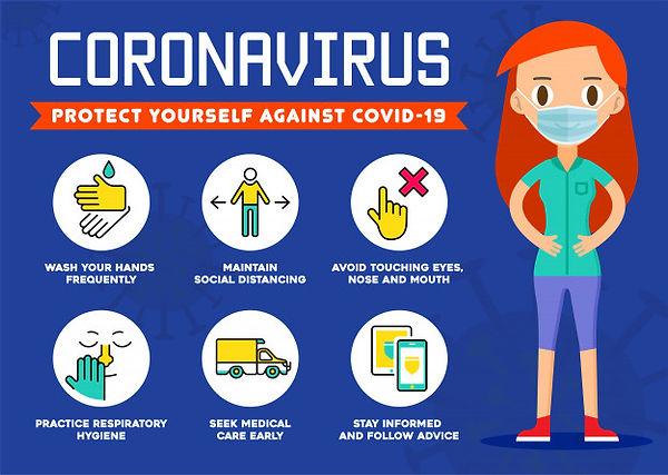 protect-yourself-against-the-coronavirus